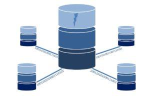 Datenbankerstellung